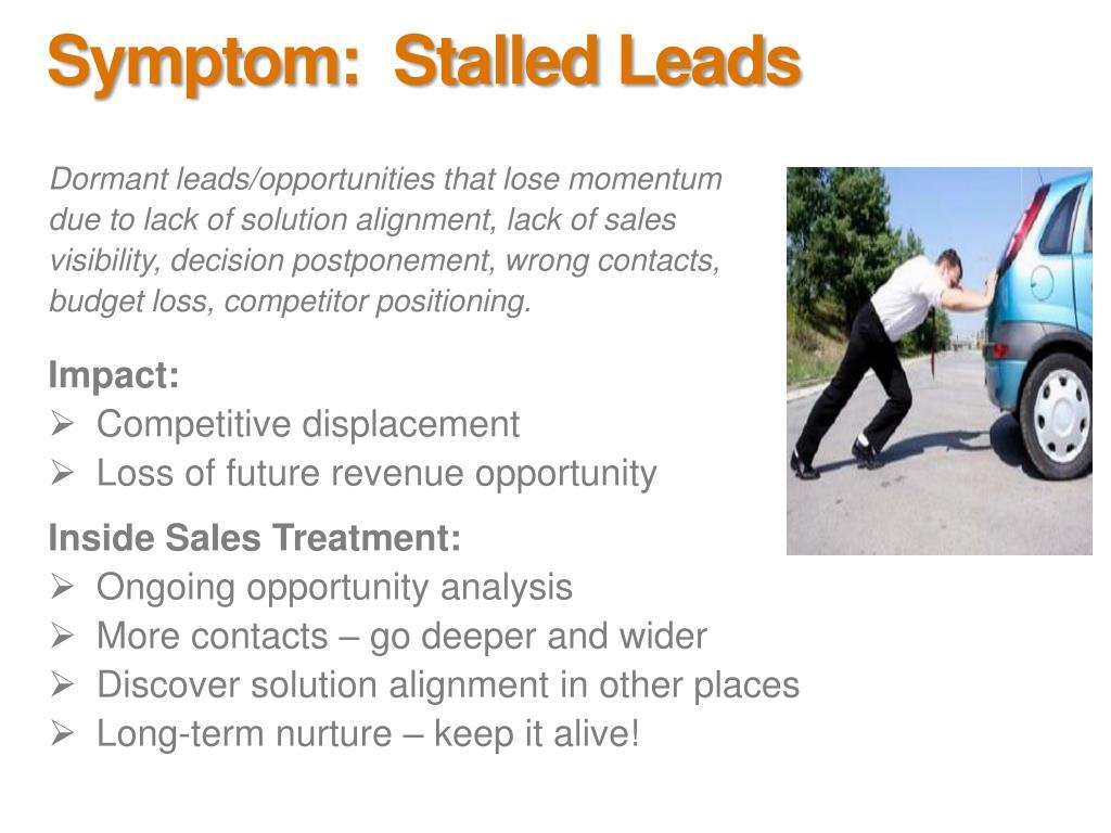 Symptom:  Stalled Leads