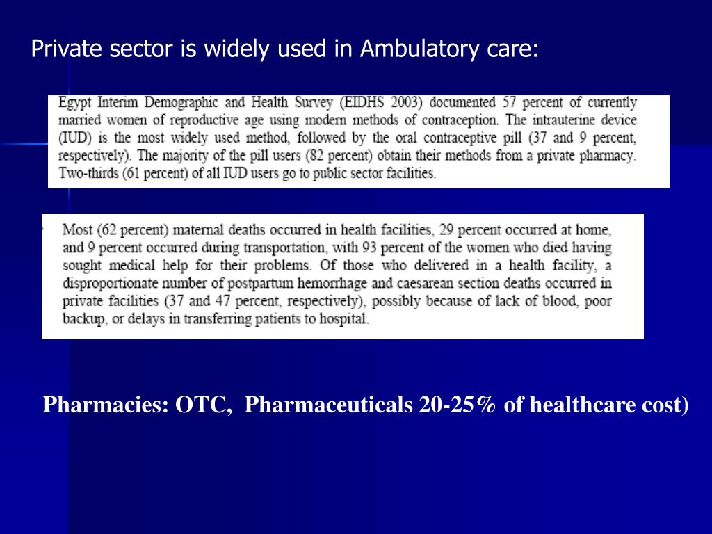 Private sector is widely used in Ambulatory care: