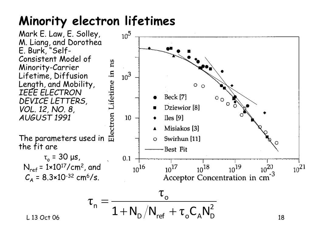 Minority electron lifetimes