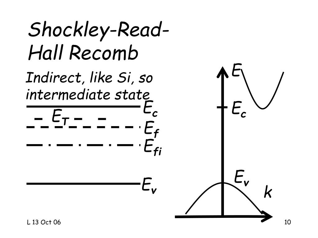 Shockley-Read-