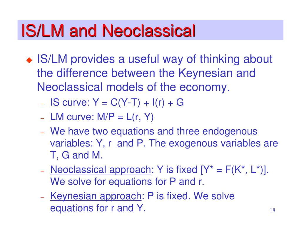 IS/LM and Neoclassical