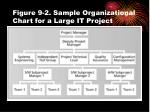 figure 9 2 sample organizational chart for a large it project