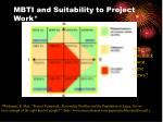 mbti and suitability to project work