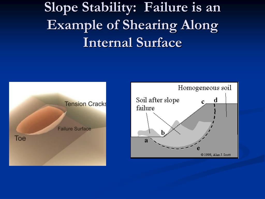 Slope Stability:  Failure is an Example of Shearing Along