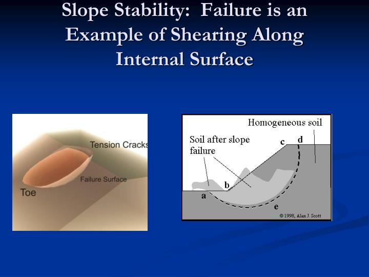 Slope stability failure is an example of shearing along internal surface