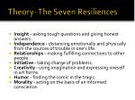theory the seven resiliences