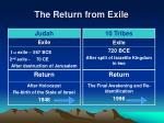 the return from exile