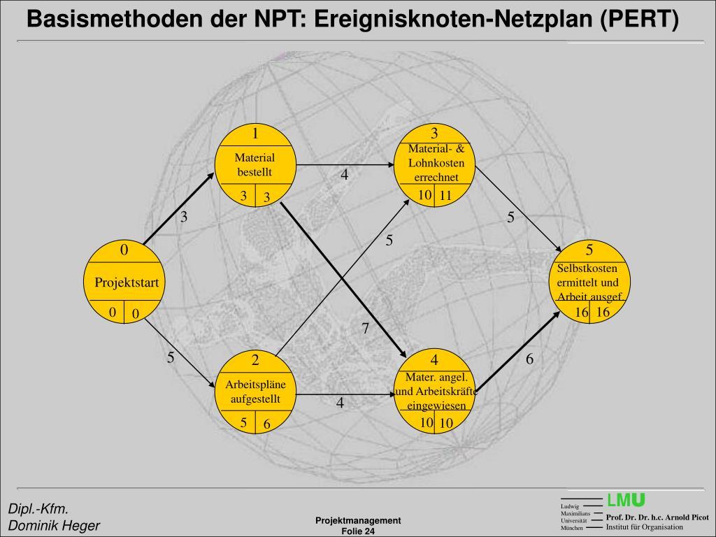 Basismethoden der NPT: Ereignisknoten-Netzplan (PERT)