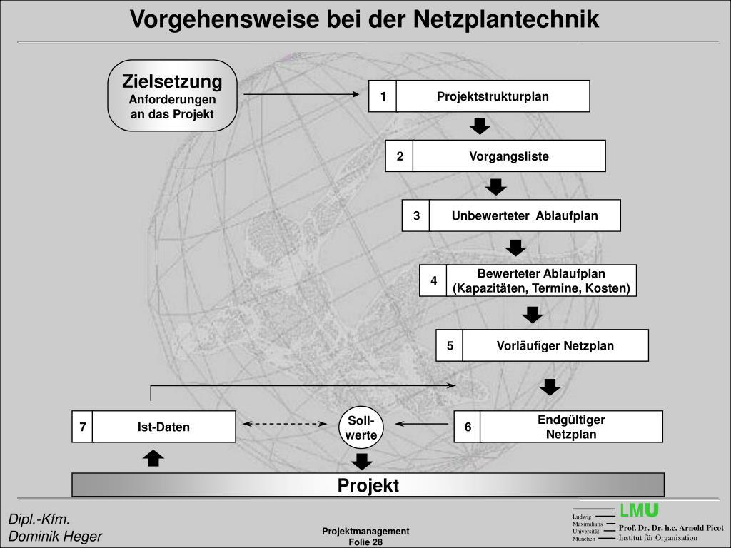 Vorgehensweise bei der Netzplantechnik