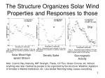 the structure organizes solar wind properties and responses to those