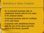 branding is value creation