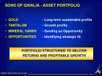 sons of gwalia asset portfolio