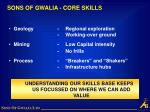 sons of gwalia core skills