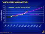 tantalum demand growth