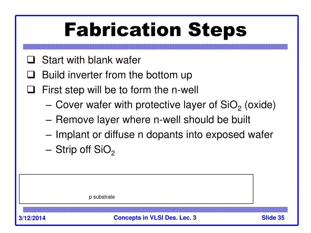 Fabrication Steps
