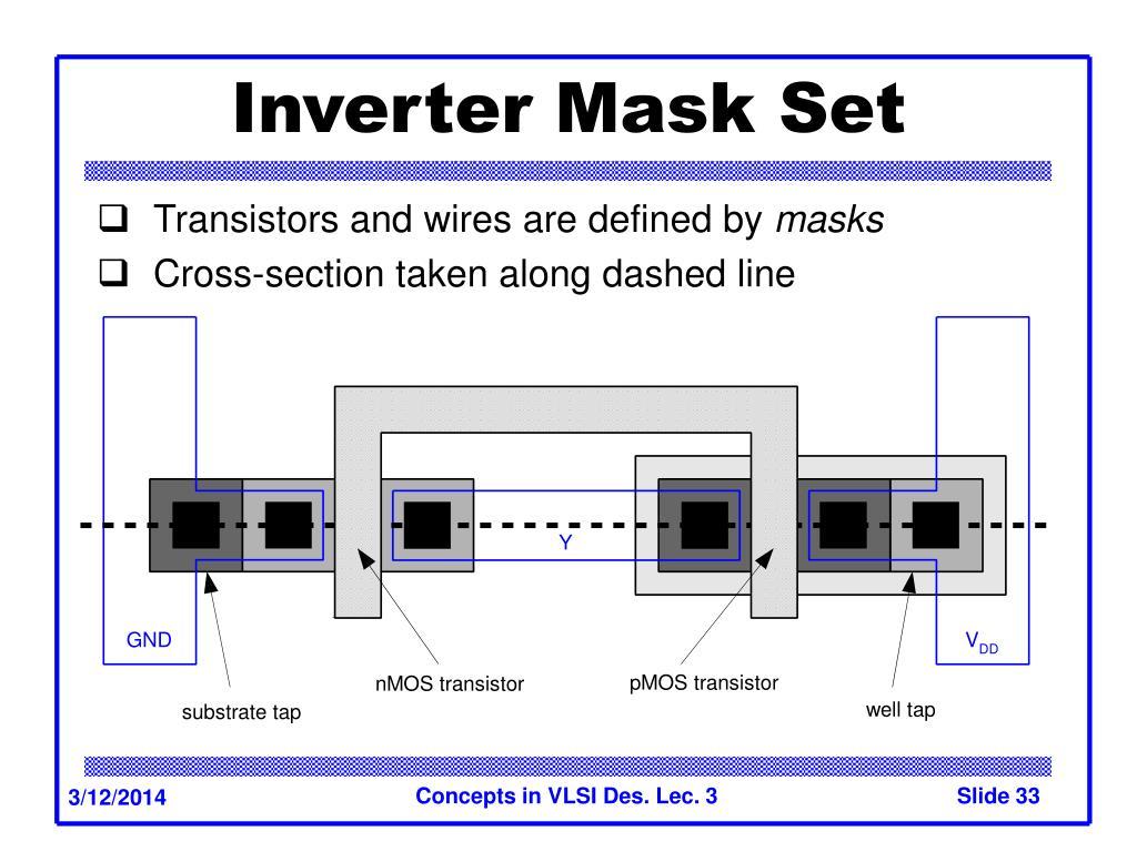 Inverter Mask Set