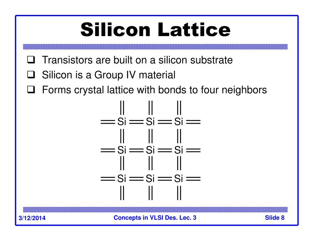 Silicon Lattice