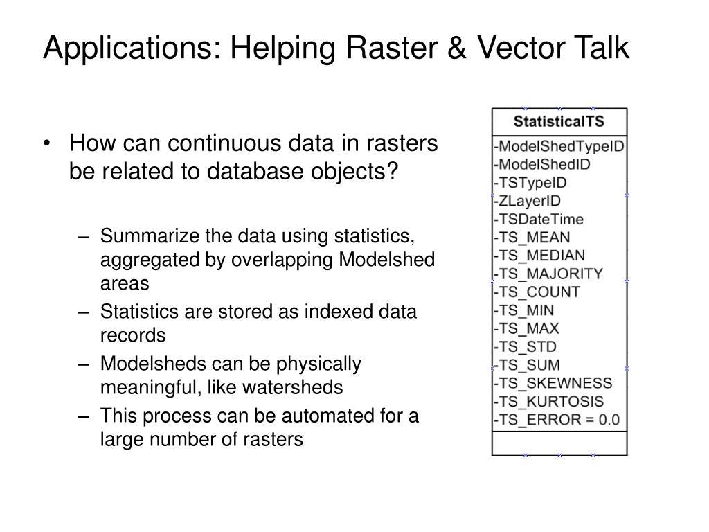Applications: Helping Raster & Vector Talk