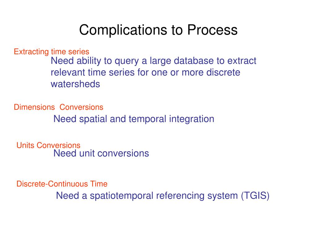 Complications to Process