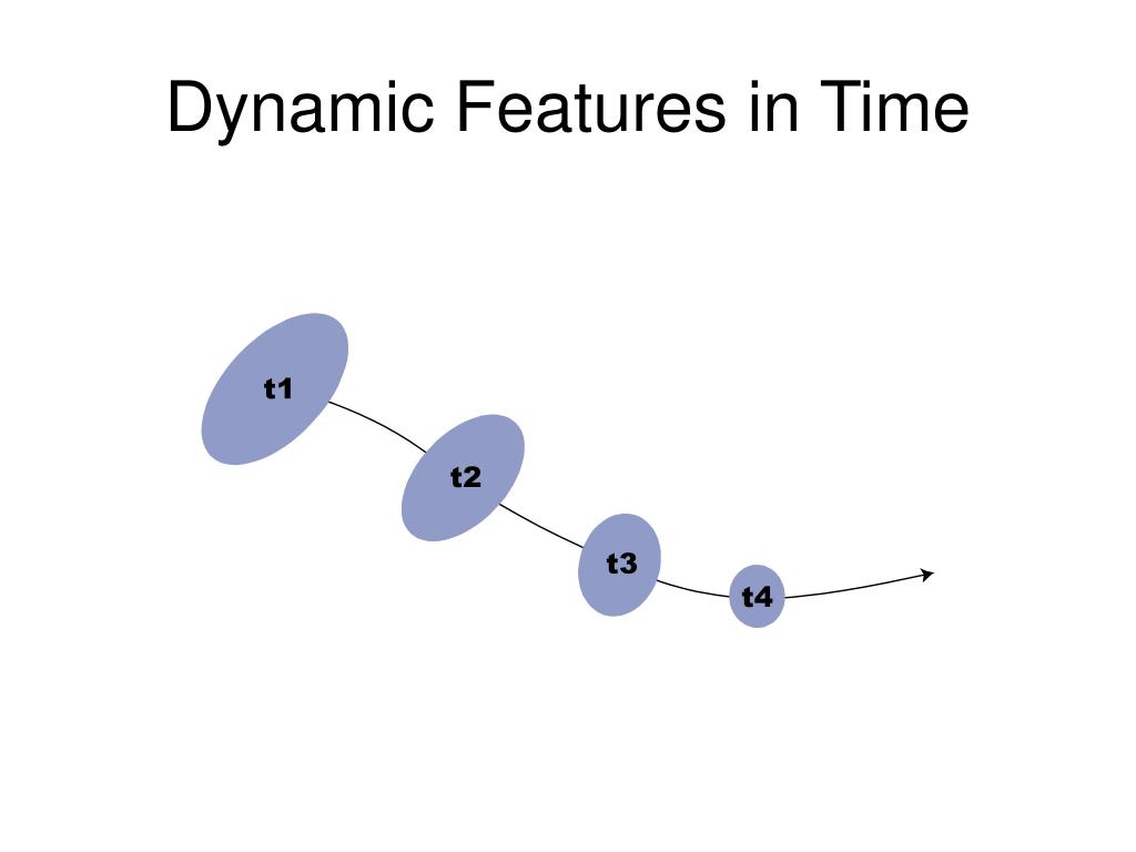 Dynamic Features in Time