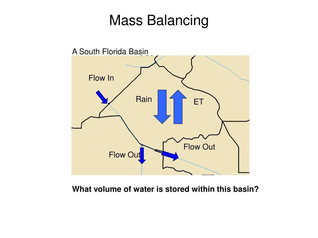 Mass Balancing