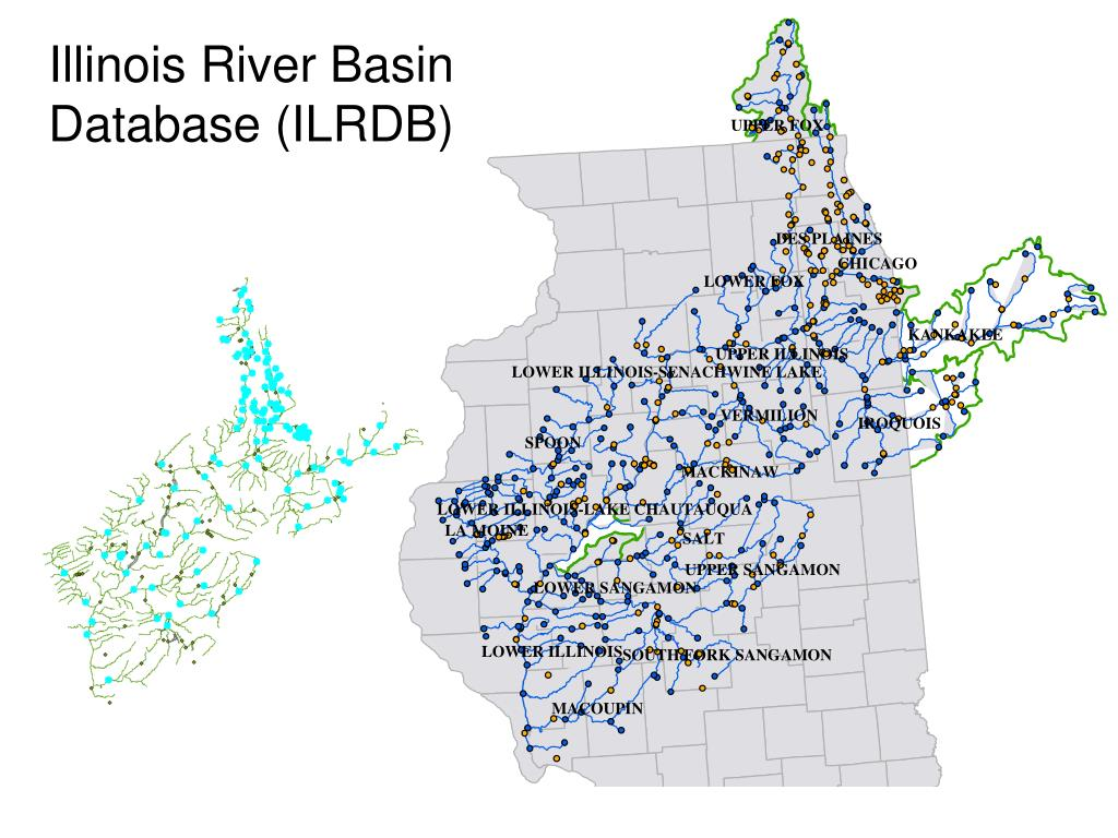 Illinois River Basin Database (ILRDB)