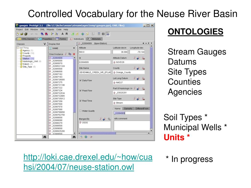 Controlled Vocabulary for the Neuse River Basin