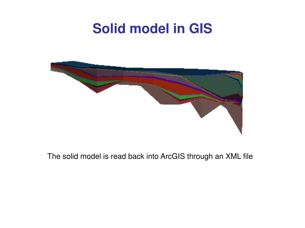 Solid model in GIS
