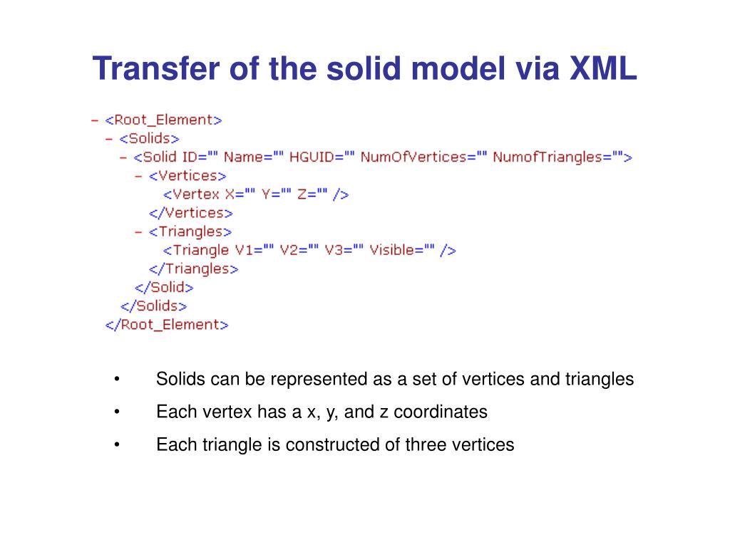 Transfer of the solid model via XML