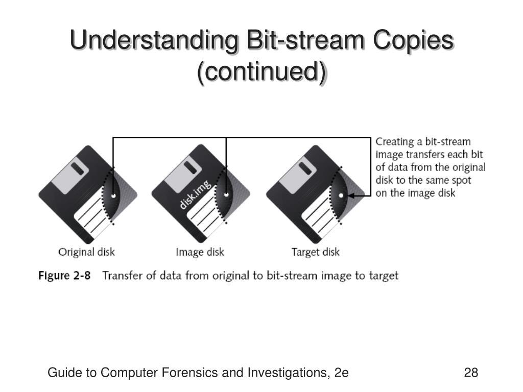 Understanding Bit-stream Copies