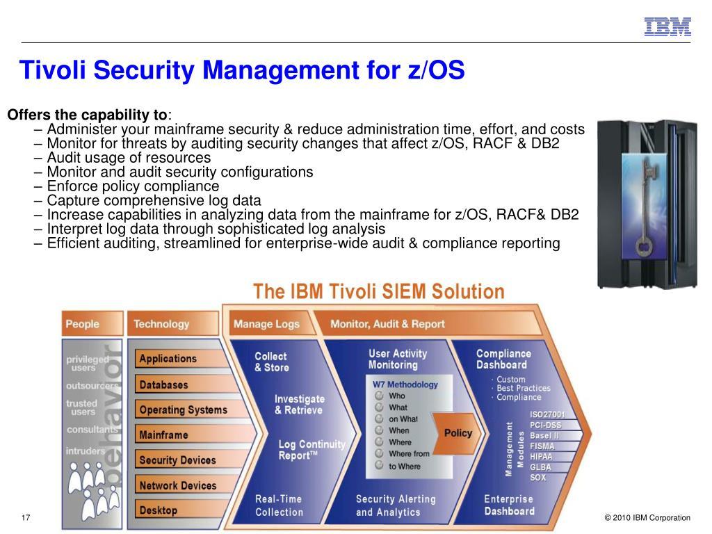 Tivoli Security Management for z/OS
