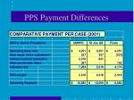 pps payment differences
