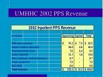 umhhc 2002 pps revenue