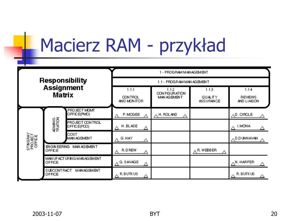 Macierz RAM - przykład