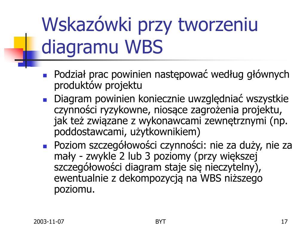 Wskazówki przy tworzeniu diagramu WBS