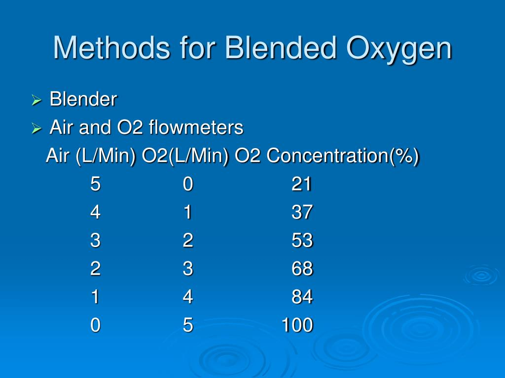 Methods for Blended Oxygen