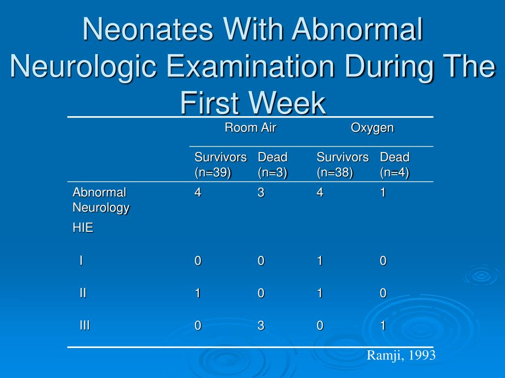 Neonates With Abnormal Neurologic Examination During The First Week