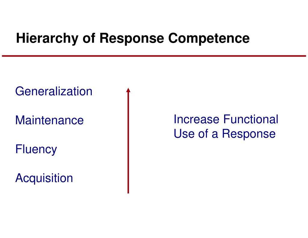 Hierarchy of Response Competence