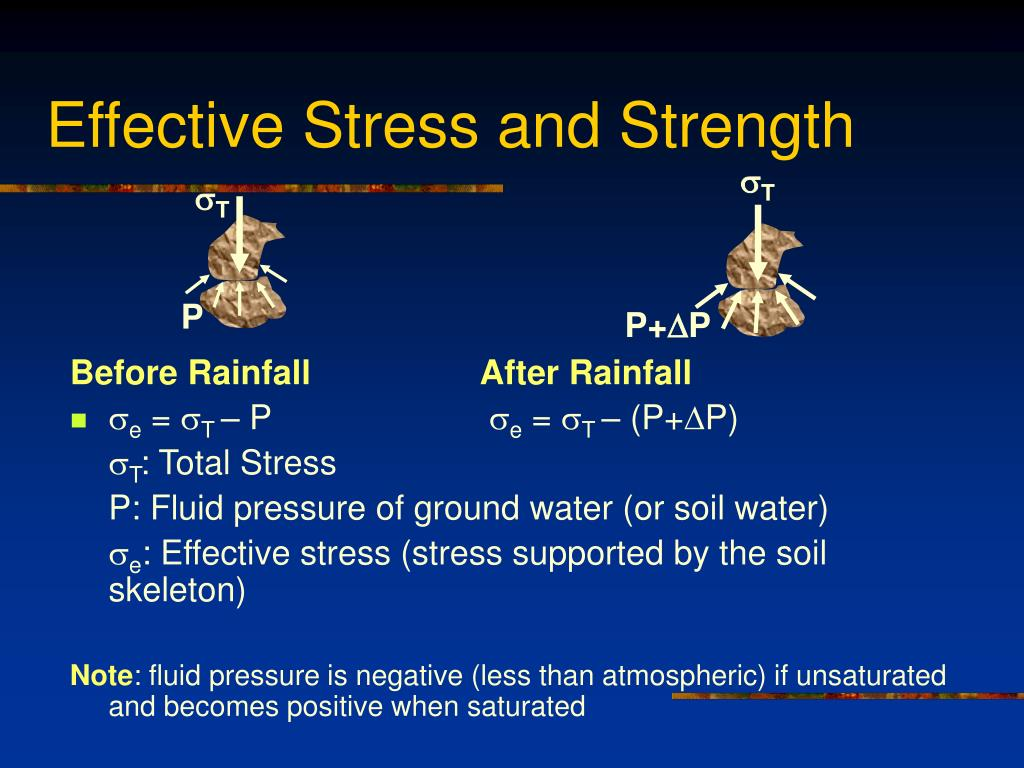 Effective Stress and Strength