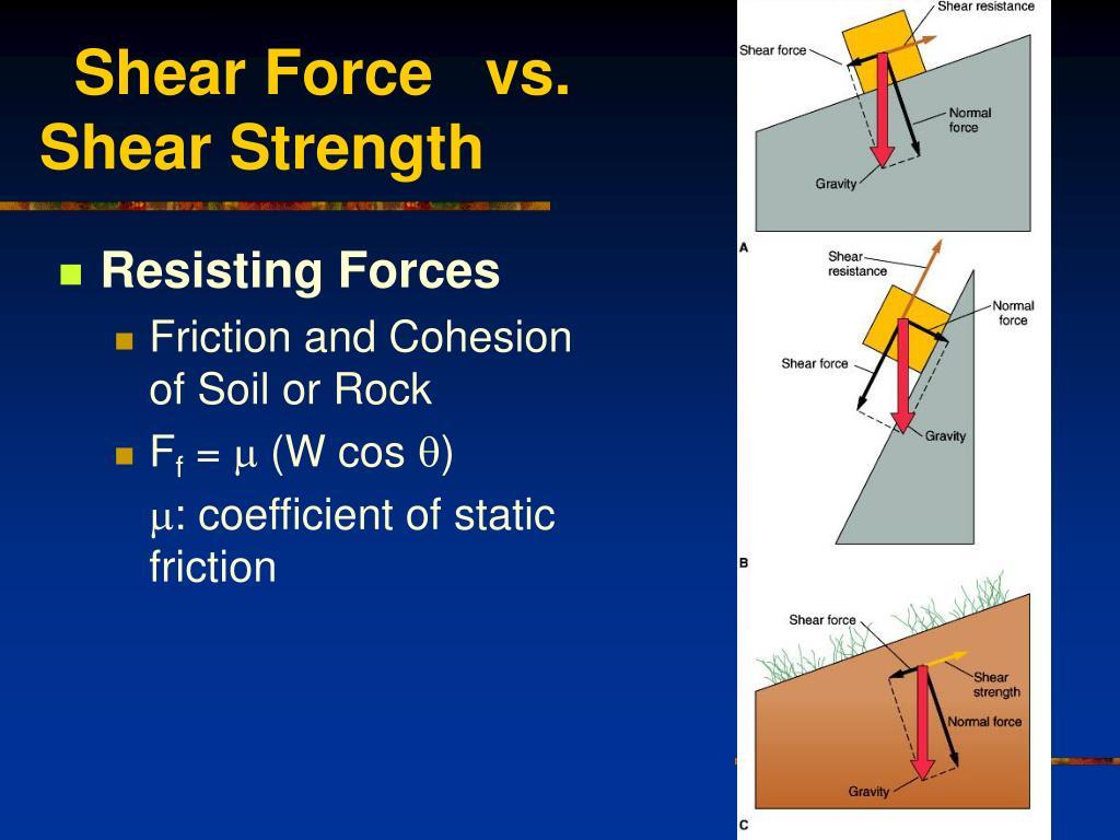 Shear Force   vs.
