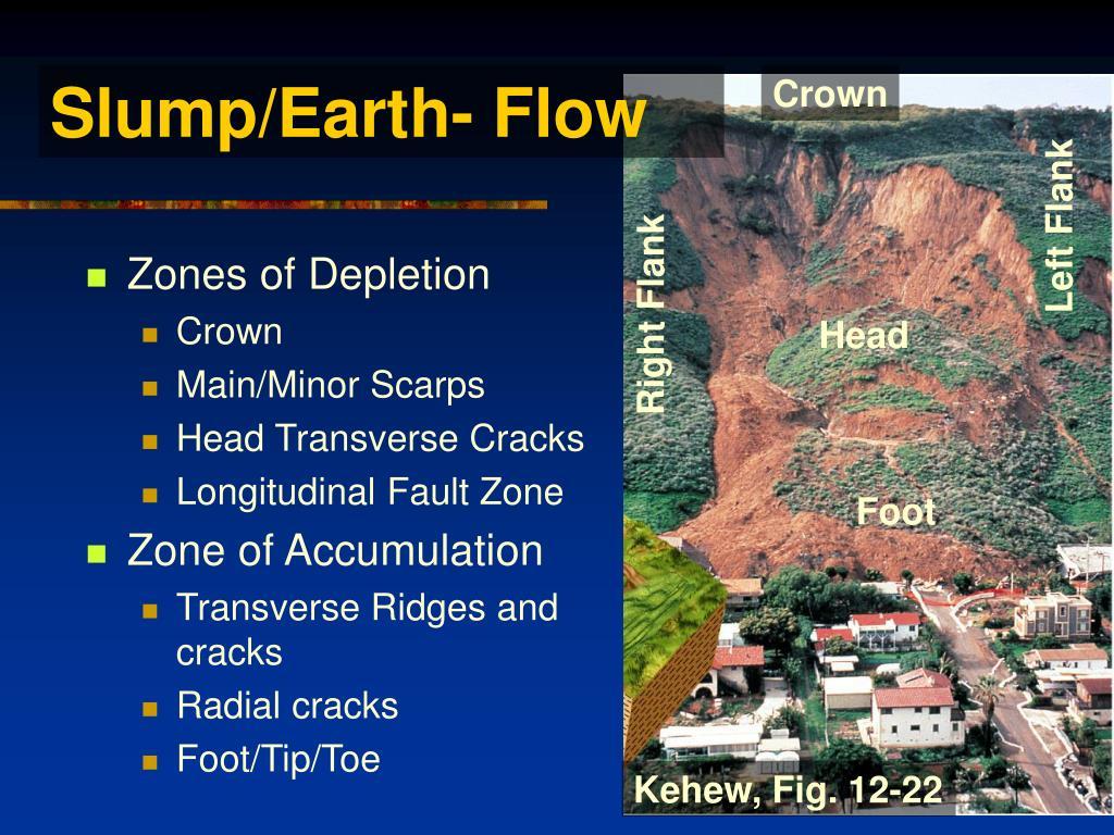Zones of Depletion