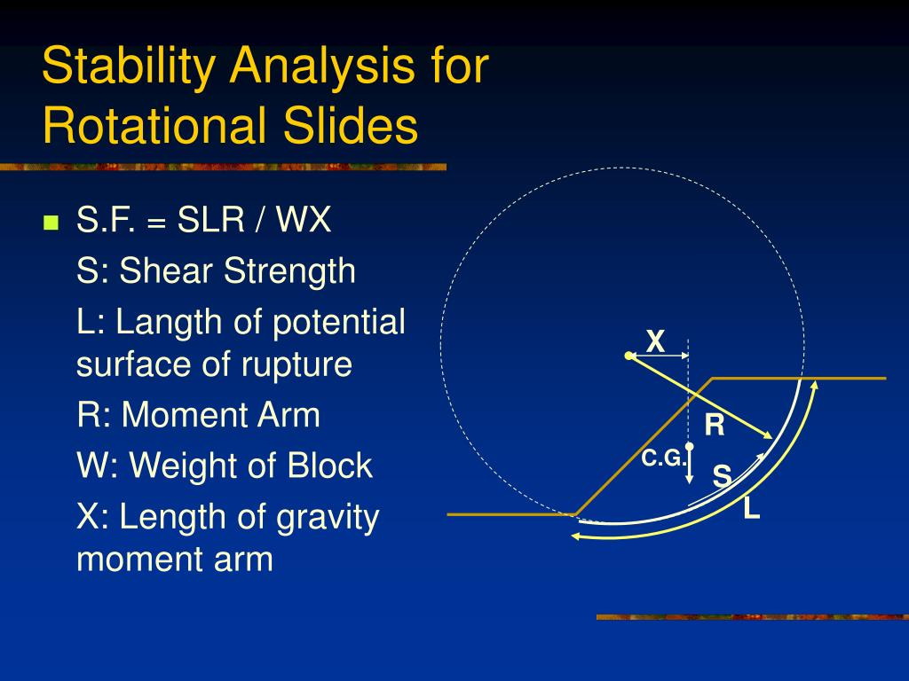 Stability Analysis for