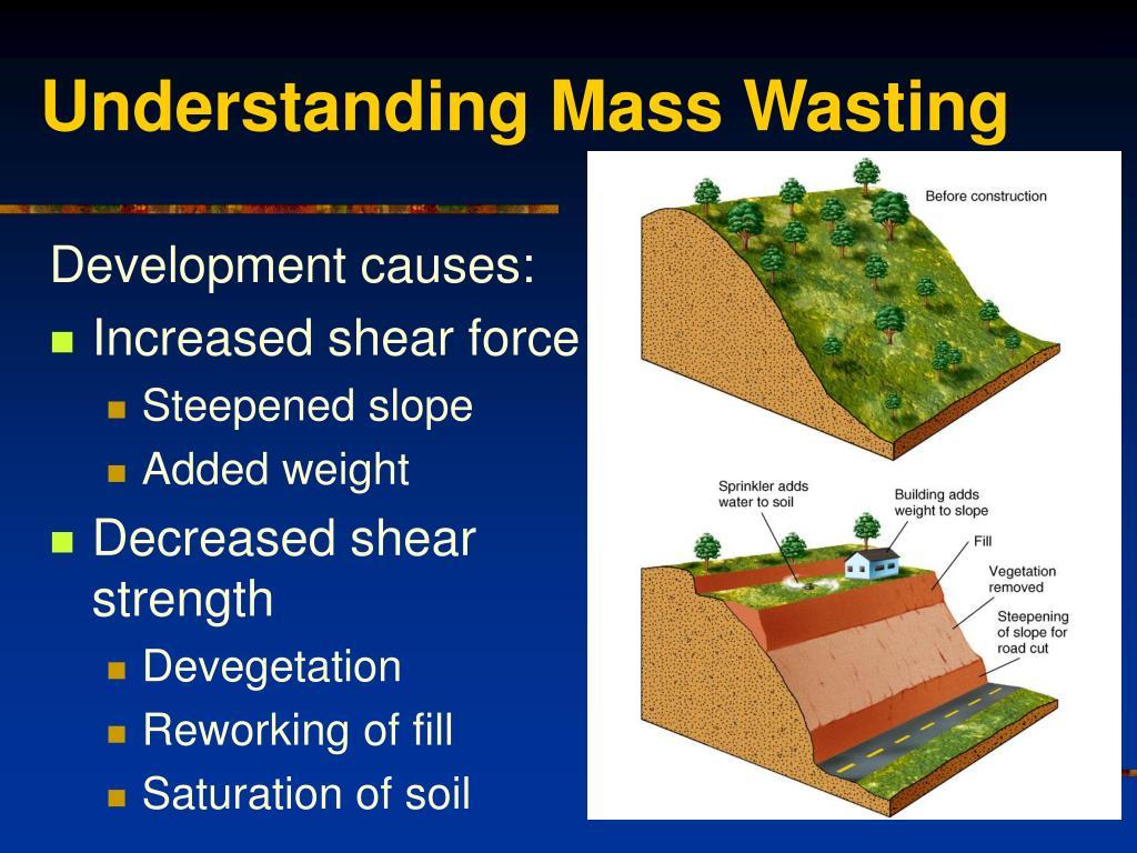 Understanding Mass Wasting