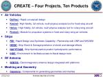 create four projects ten products