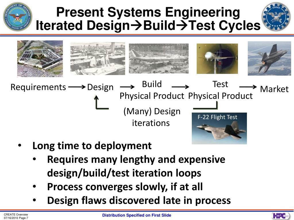 Present Systems Engineering