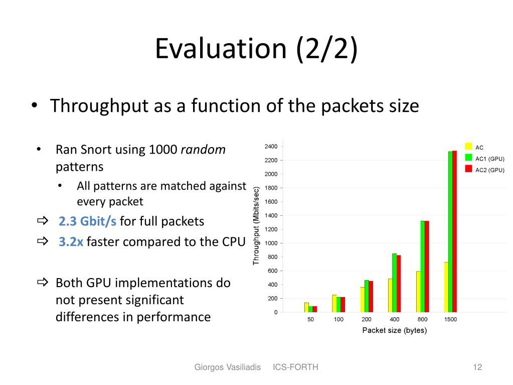 Evaluation (2/2)