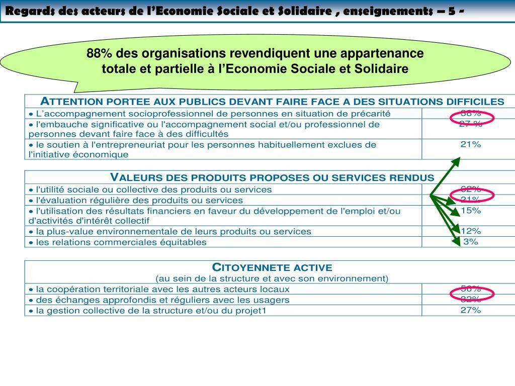 Regards des acteurs de l'Economie Sociale et Solidaire , enseignements – 5 -