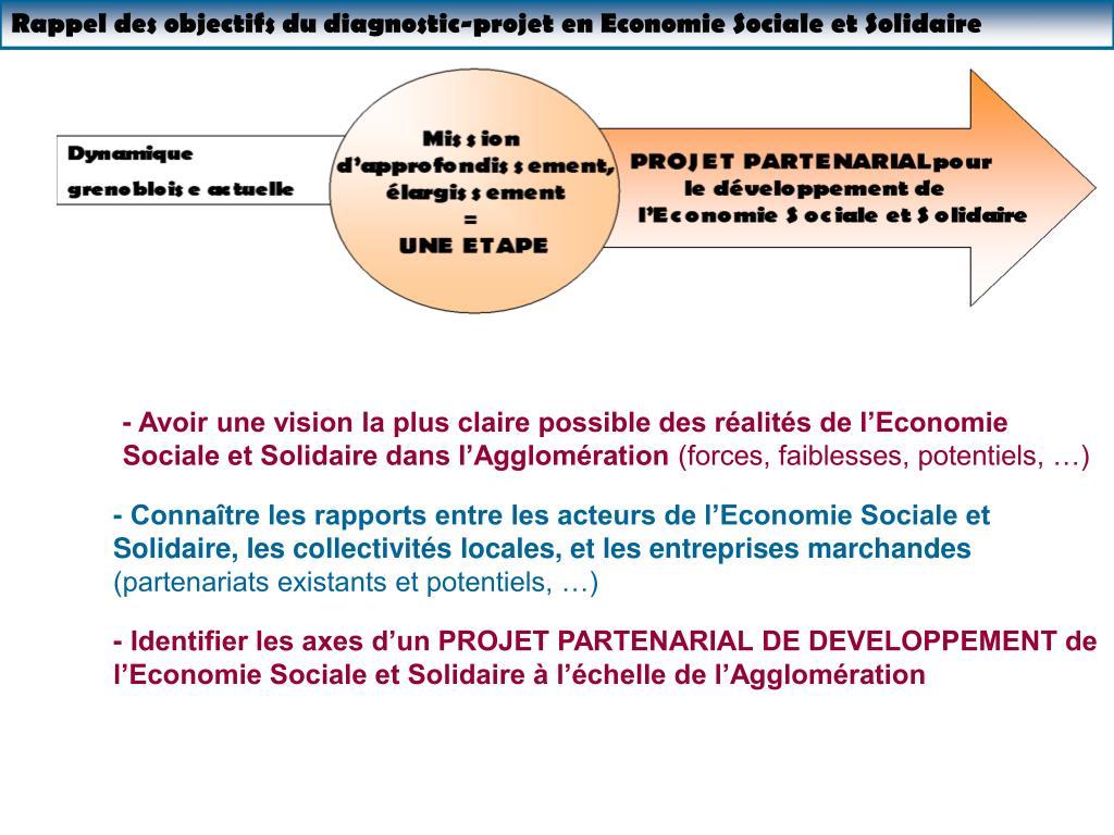 Rappel des objectifs du diagnostic-projet en Economie Sociale et Solidaire