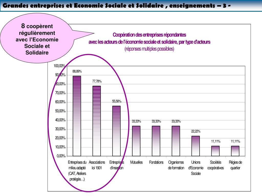 Grandes entreprises et Economie Sociale et Solidaire , enseignements – 3 -