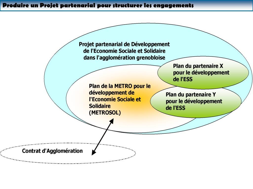 Produire un Projet partenarial pour structurer les engagements